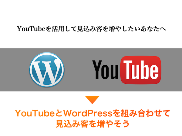 タイトル画像 WordPress x YouTube